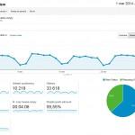 Marzec 2014 - czego internauci szukali o wekslach